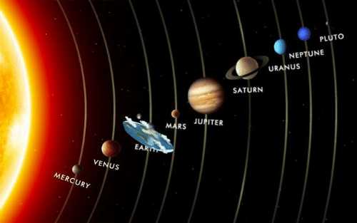 The Beauty of Our Solar System